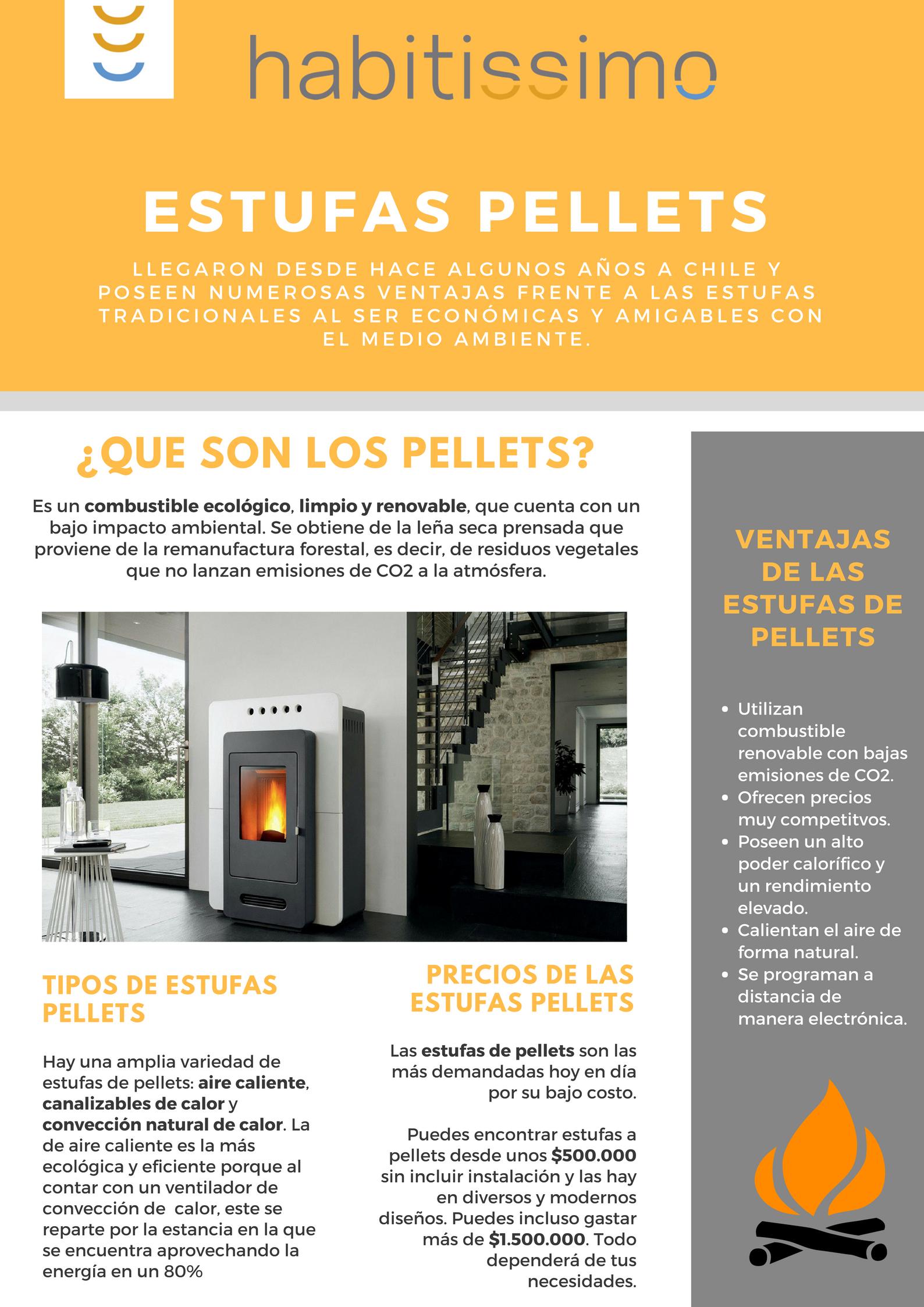 Infografía Estufas de Pellets