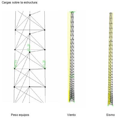 Modelo de torre de telecomunicaciones