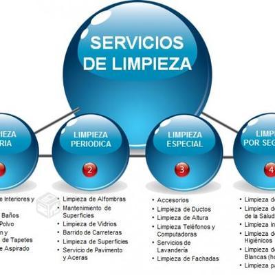 Variedad de Servicios