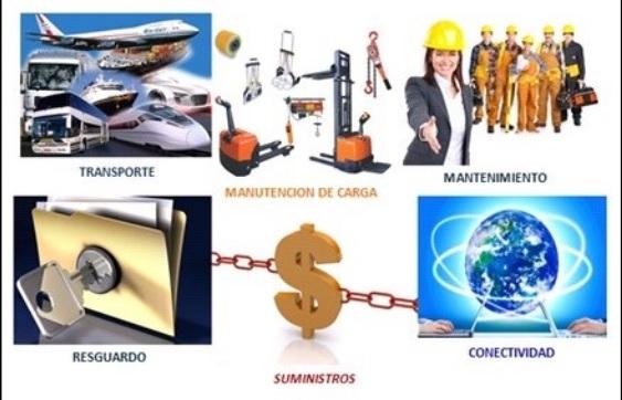 Asesoria Logistica En Obras Menores