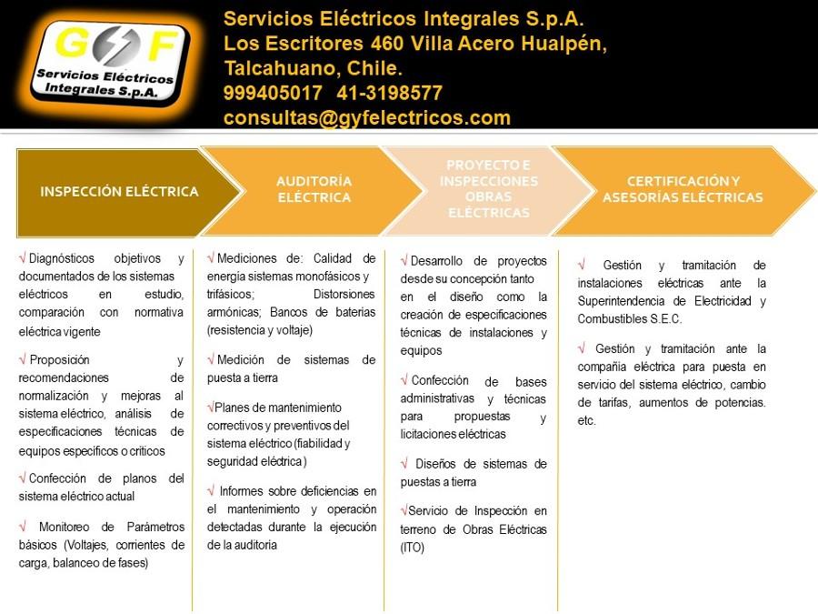 Inspección,auditorias eléctricas