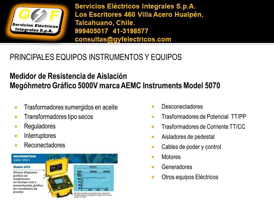 Medición de parámetros eléctricos_12