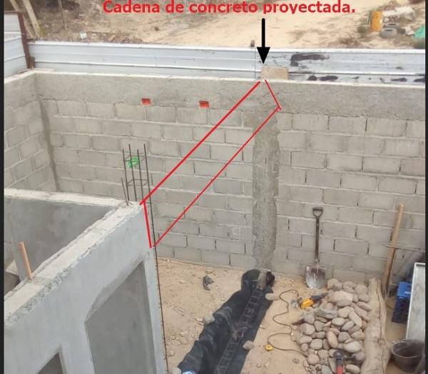 ¿Cómo anclar las vigas metalizas tipo H a una base de concreto para que todas queden al mismo nivel?
